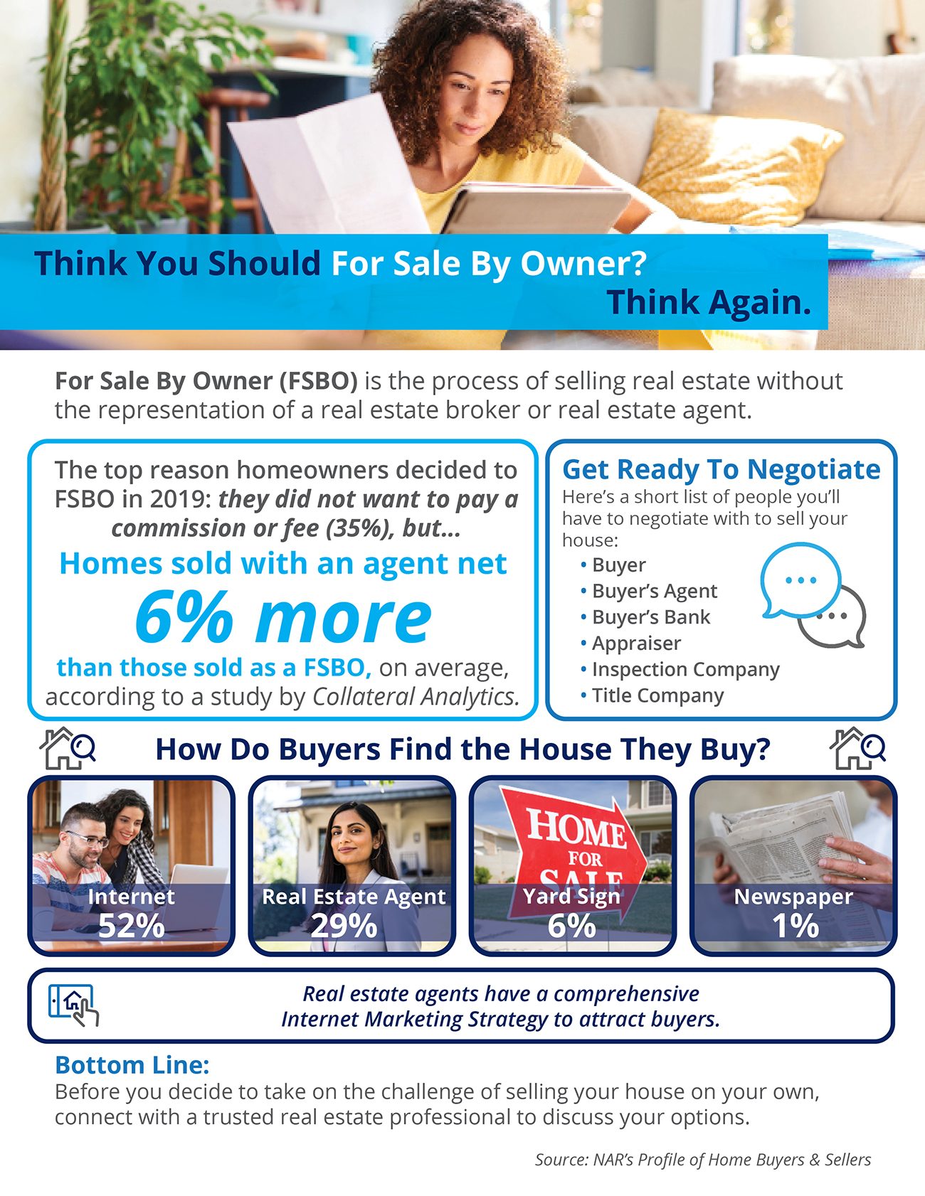 Think You Should For Sale By Owner? Think Again [INFOGRAPHIC]   Simplifying The Market